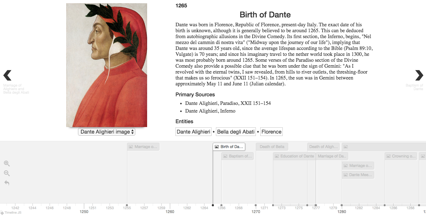 Timeline of the Dante Alighieri's timeline